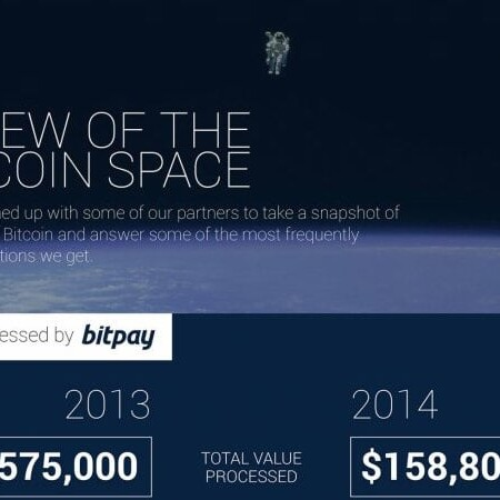 Bitcoin Now More Currency than Commodity: BitPay