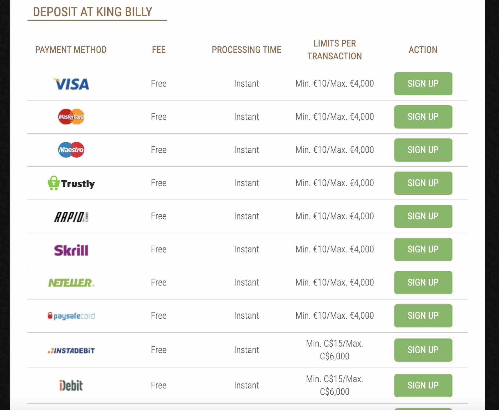 King Billy Casino Payment Methods