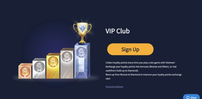 VIP Bonuses and More at Slotman Casino