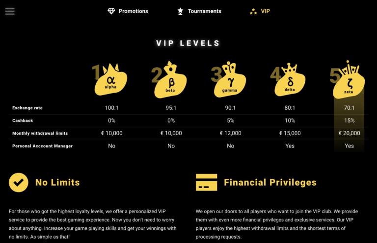 Zet Casino VIP Bonuses