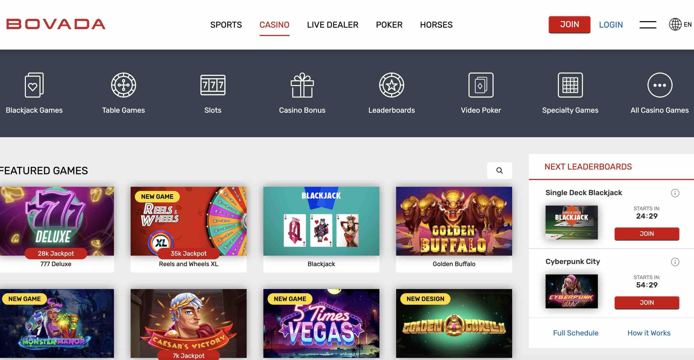 Bovada Casino Review Info