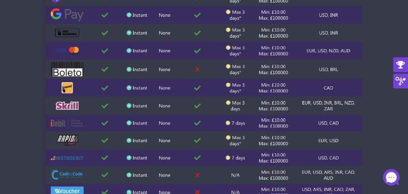 Mr Luck Deposit Options